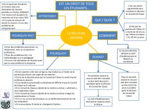 schema-mapping-recours-interne-1-jpeg