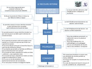 schema-mapping-recours-interne-2-jpeg